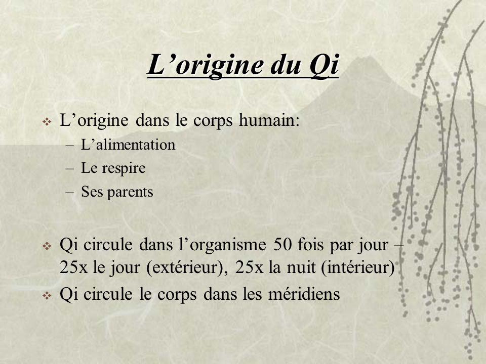 L'origine du Qi L'origine dans le corps humain: