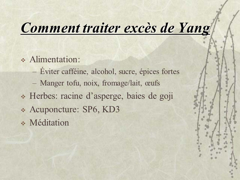 Comment traiter excès de Yang