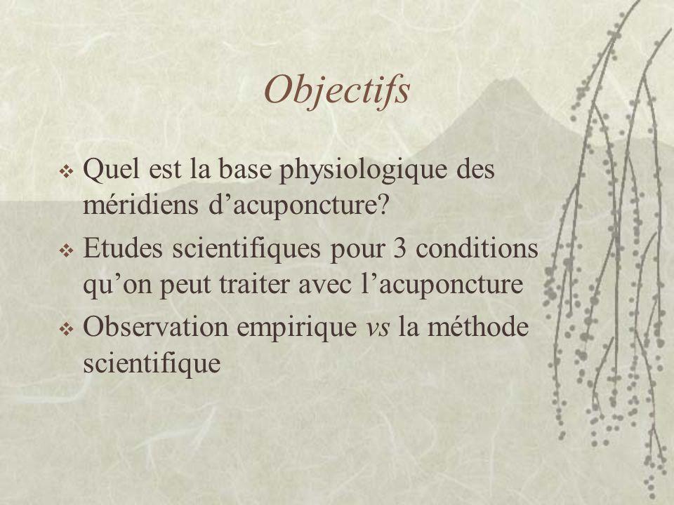 Objectifs Quel est la base physiologique des méridiens d'acuponcture
