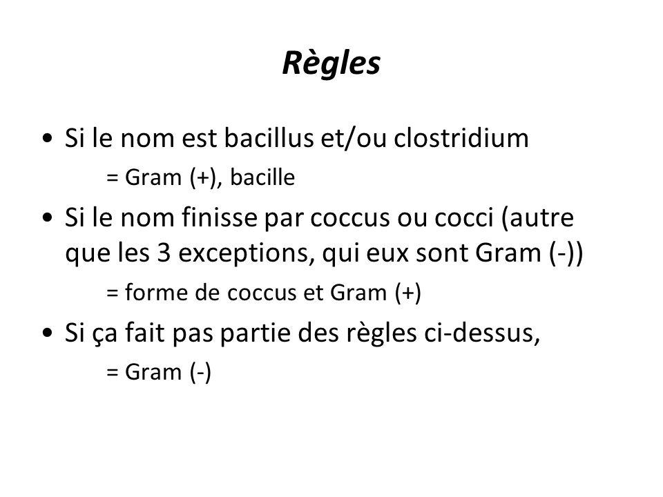 Règles Si le nom est bacillus et/ou clostridium