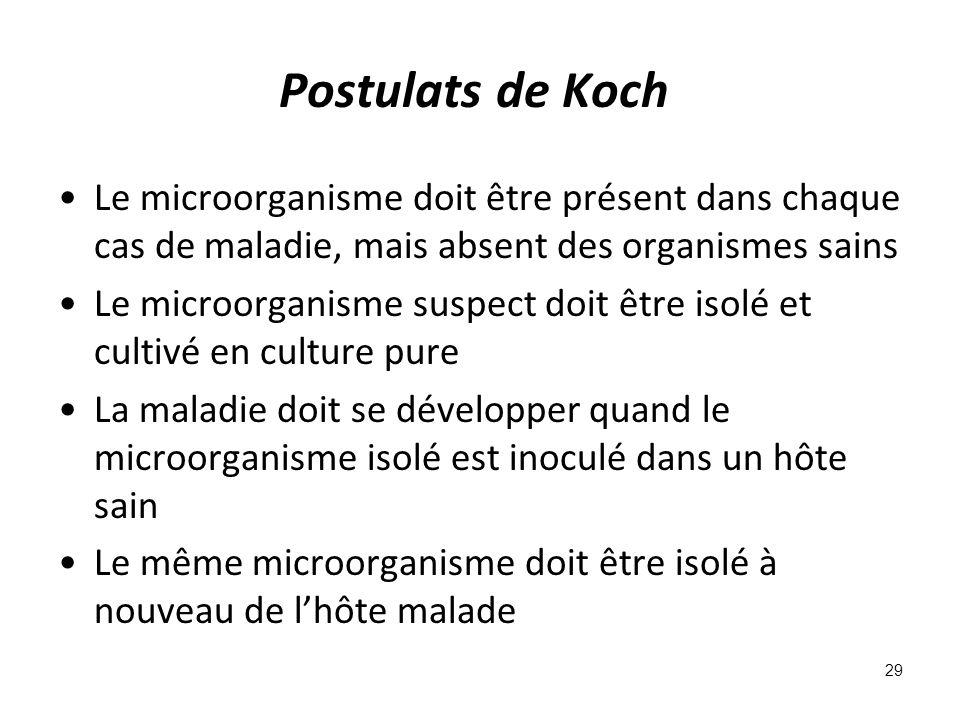 Postulats de Koch Le microorganisme doit être présent dans chaque cas de maladie, mais absent des organismes sains.