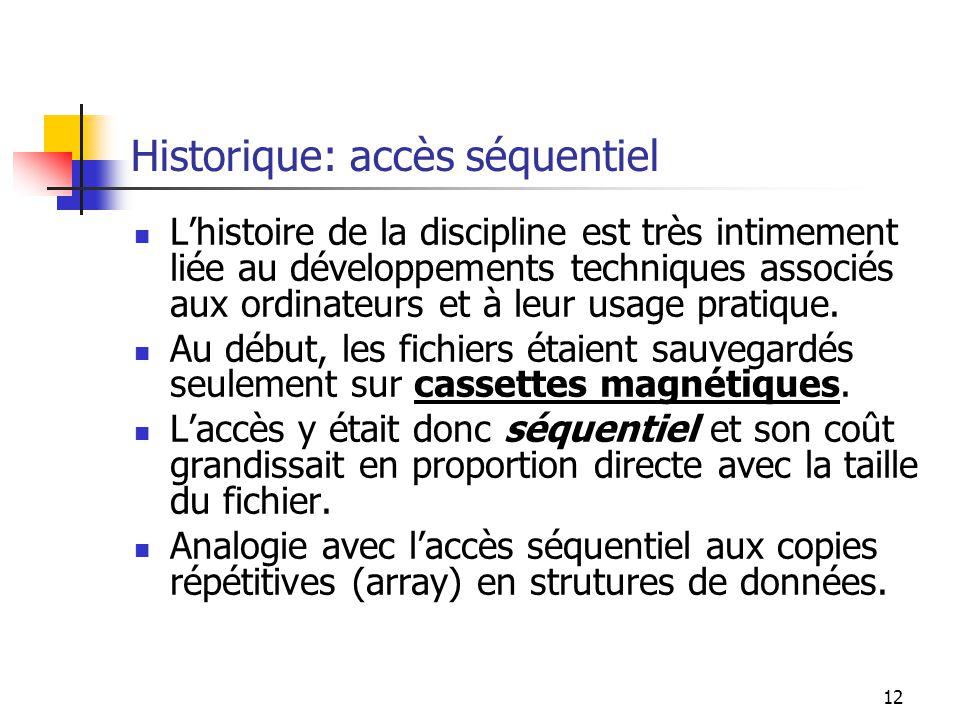 Historique: accès séquentiel