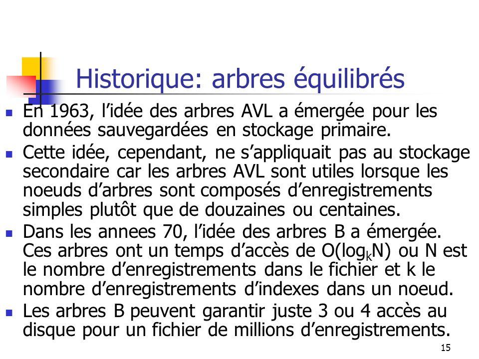 Historique: arbres équilibrés