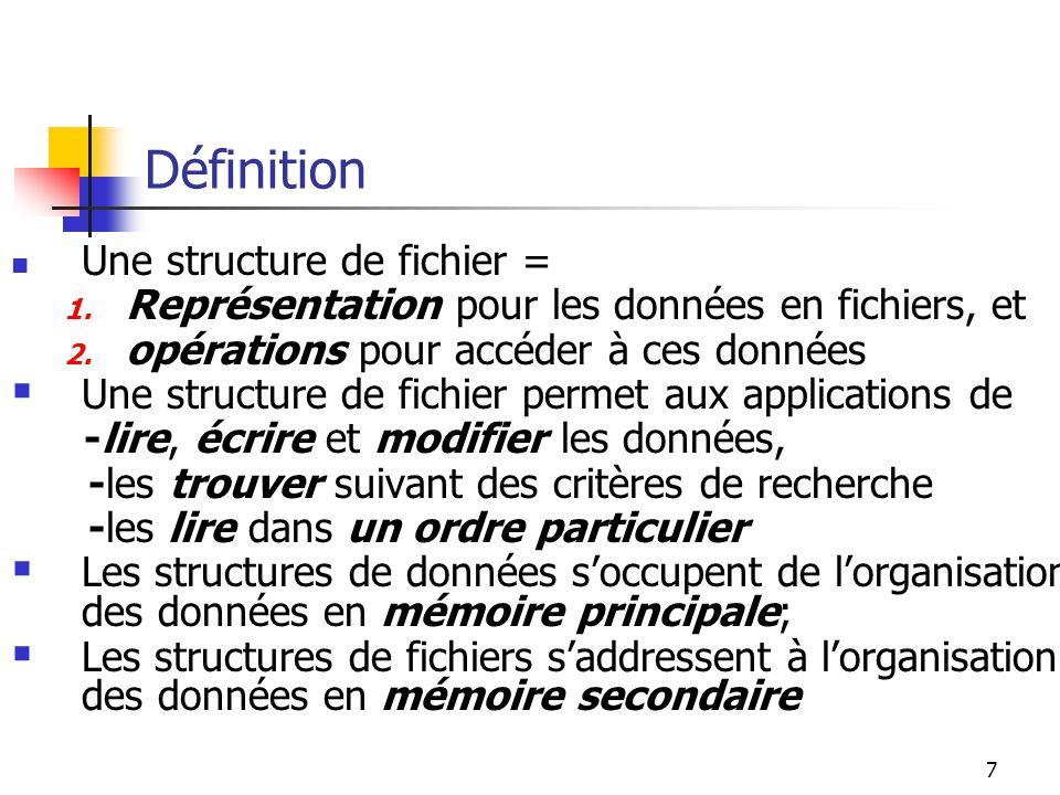 Définition Une structure de fichier =