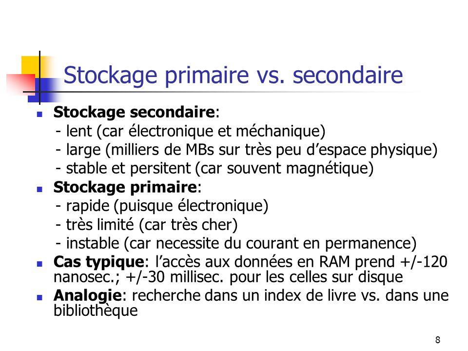 Stockage primaire vs. secondaire