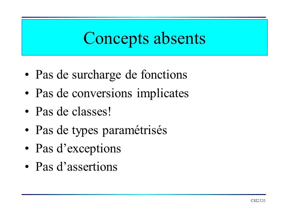 Concepts absents Pas de surcharge de fonctions