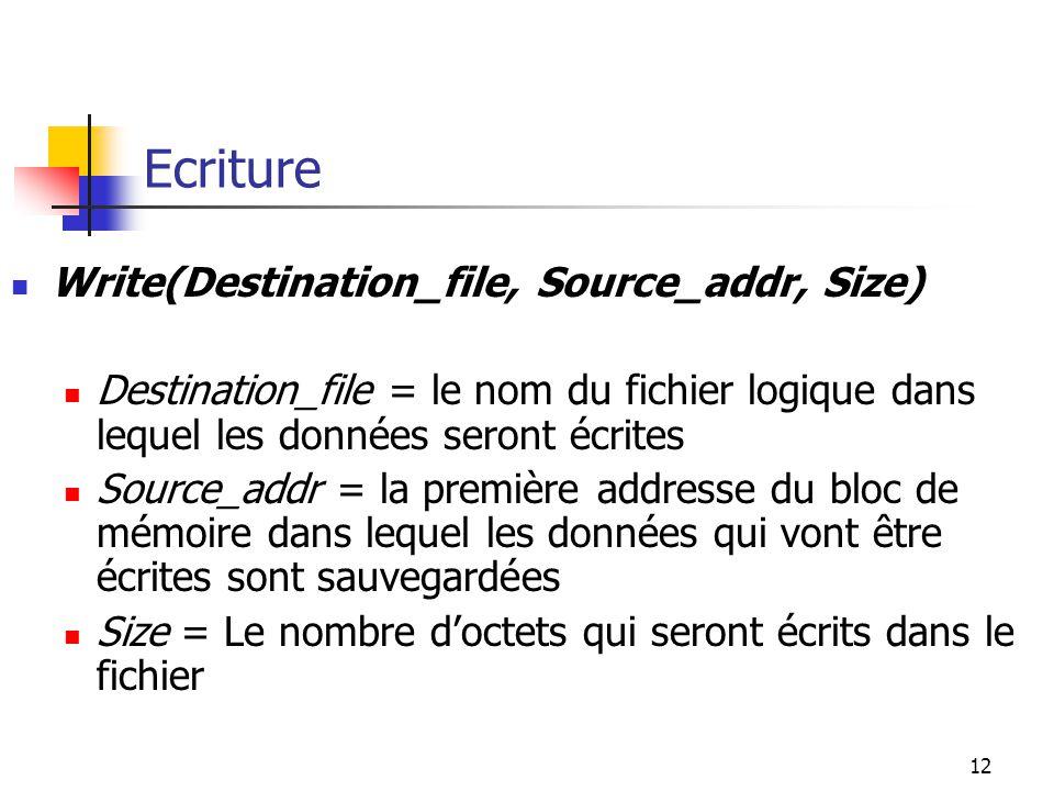 Ecriture Write(Destination_file, Source_addr, Size)