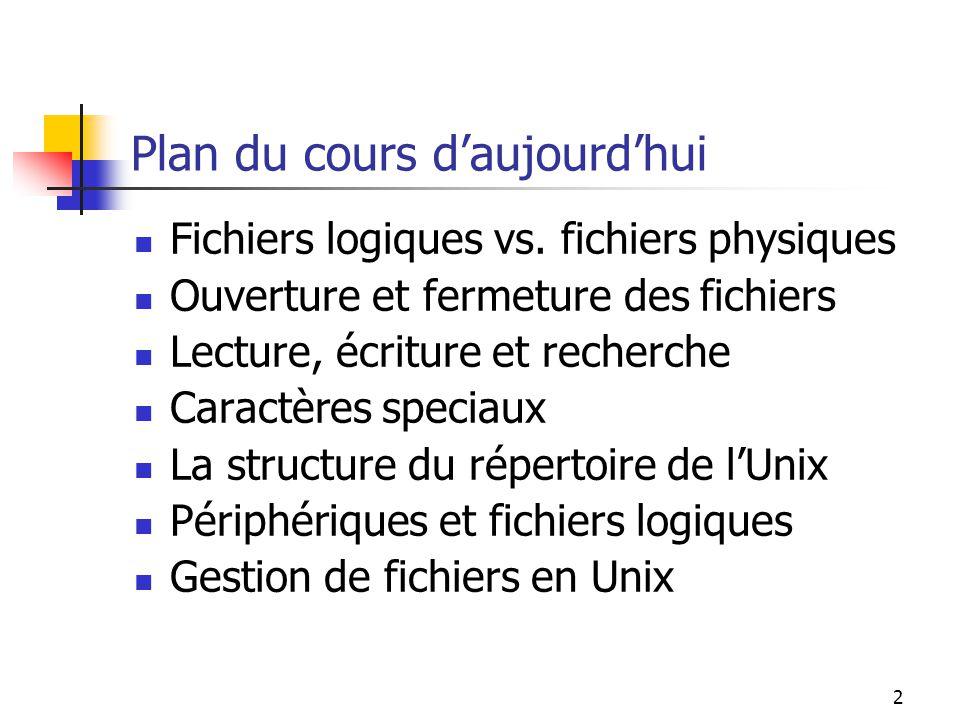 Plan du cours d'aujourd'hui