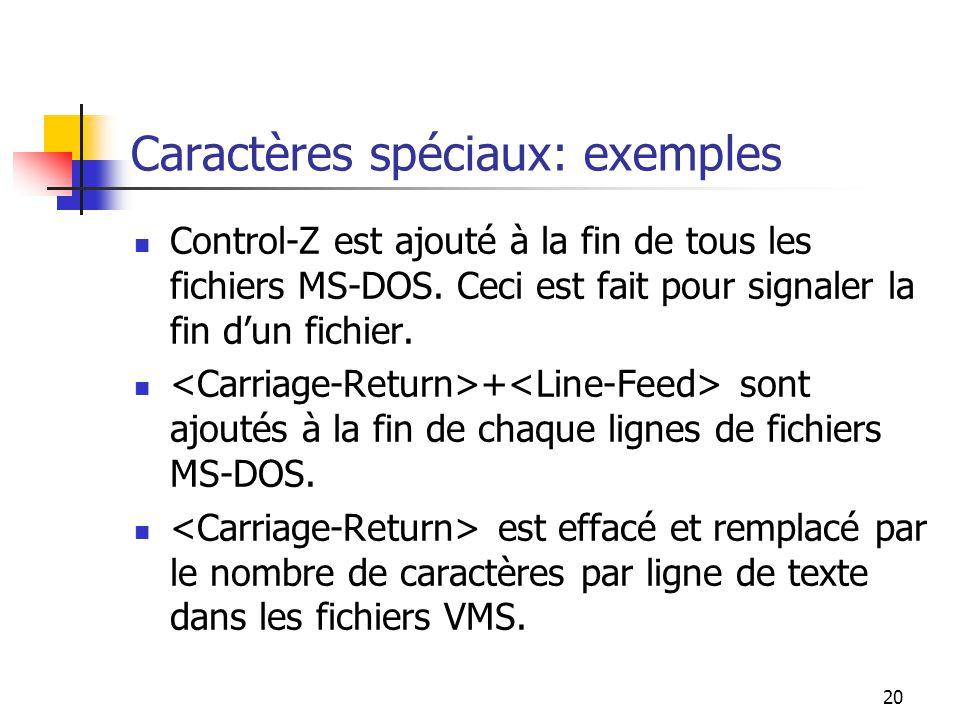 Caractères spéciaux: exemples