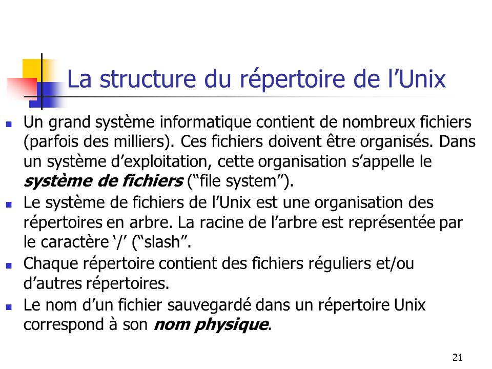 La structure du répertoire de l'Unix