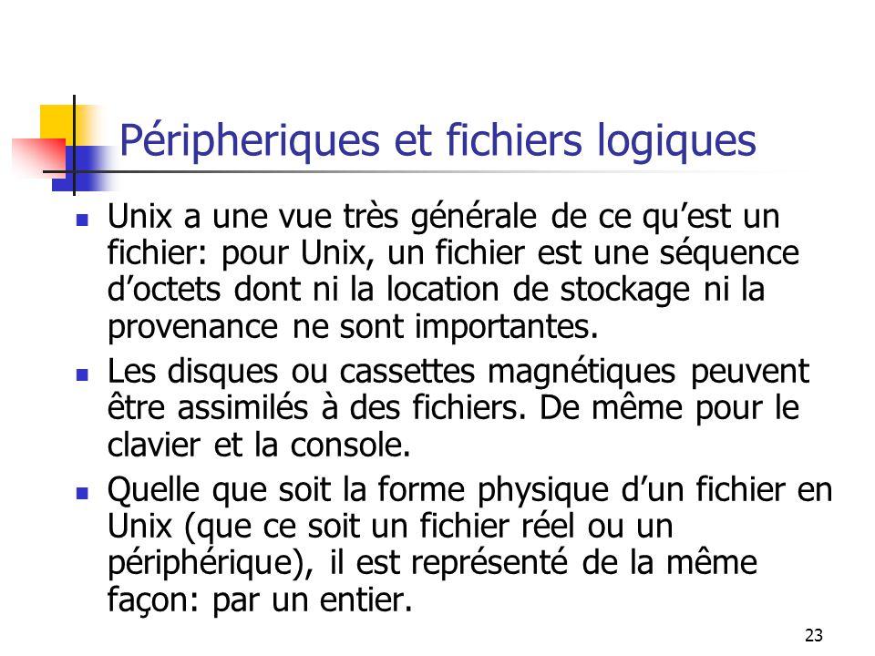 Péripheriques et fichiers logiques
