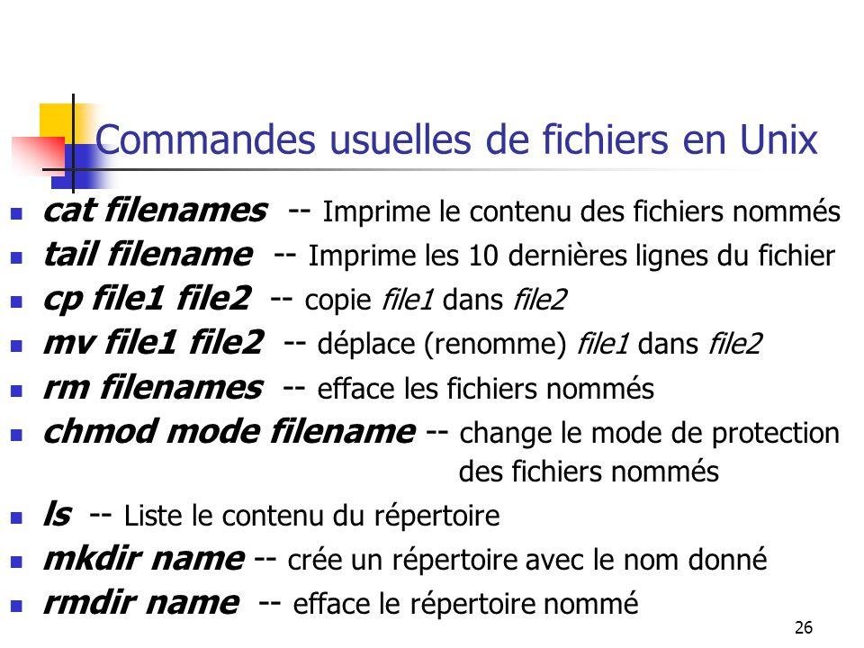 Commandes usuelles de fichiers en Unix