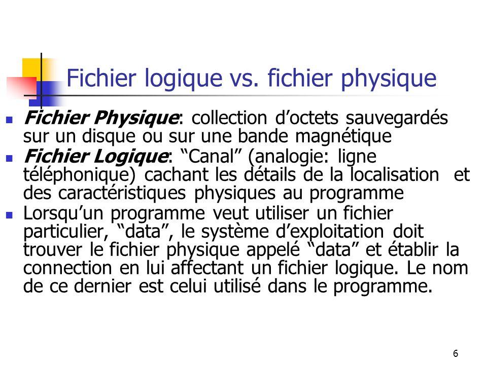Fichier logique vs. fichier physique