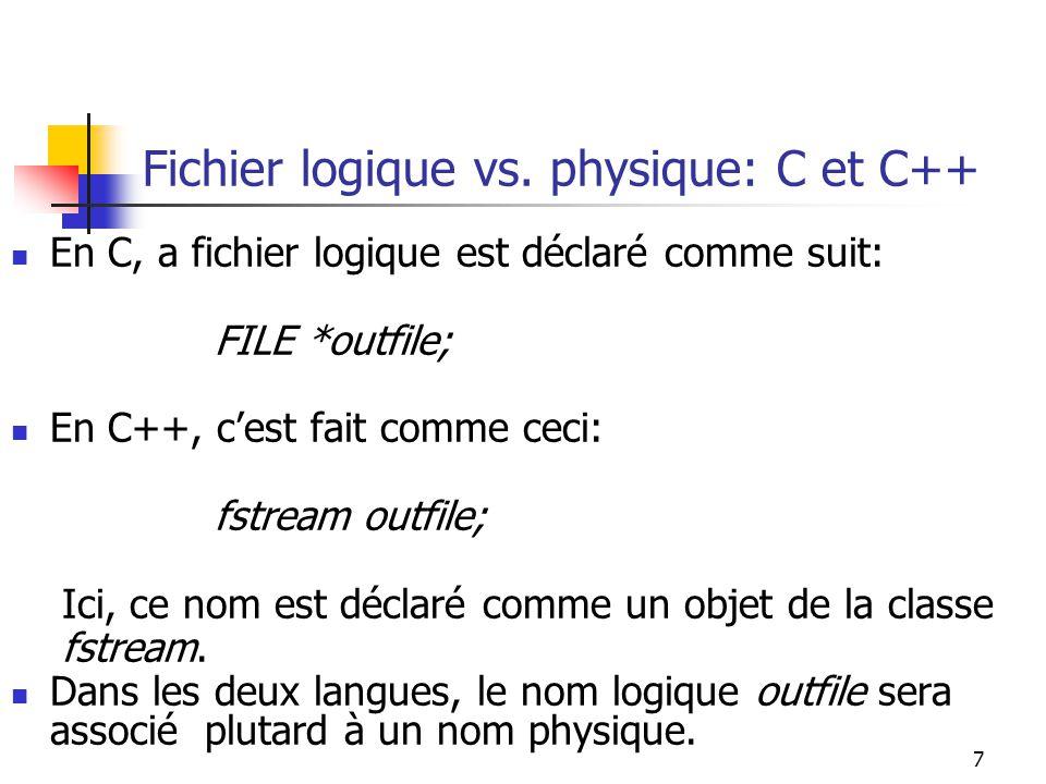 Fichier logique vs. physique: C et C++
