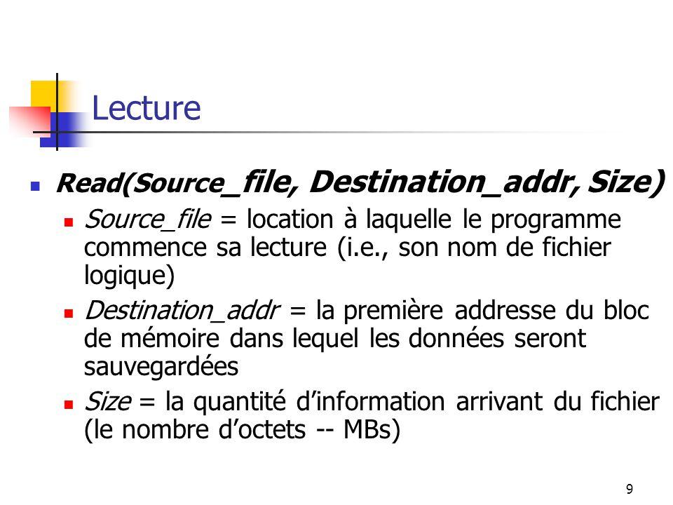 Lecture Read(Source_file, Destination_addr, Size)