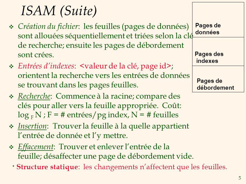 ISAM (Suite)