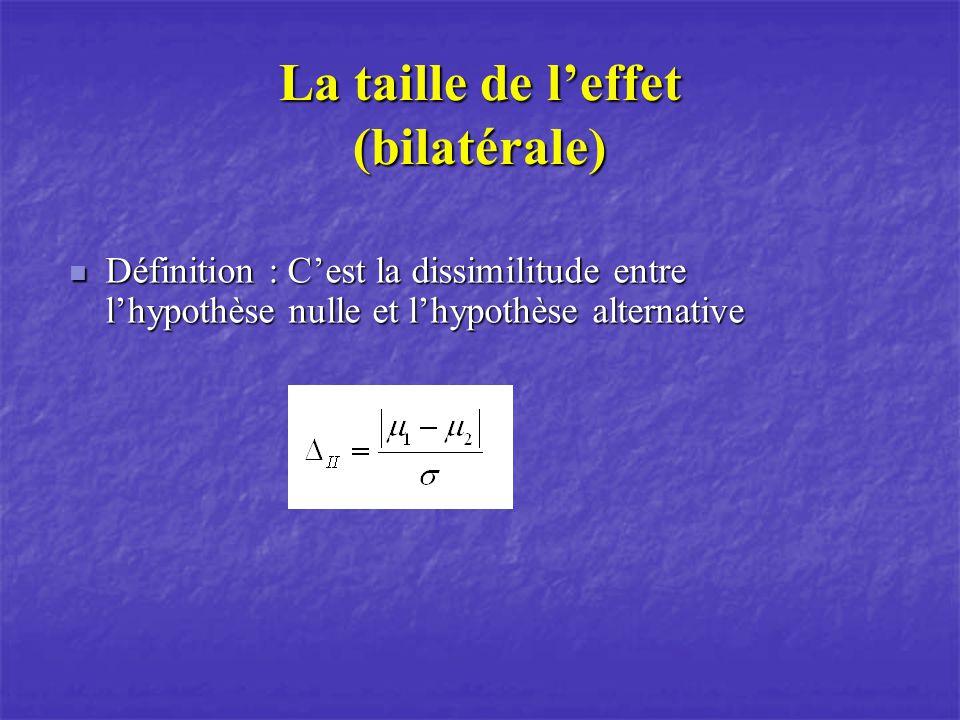 La taille de l'effet (bilatérale)