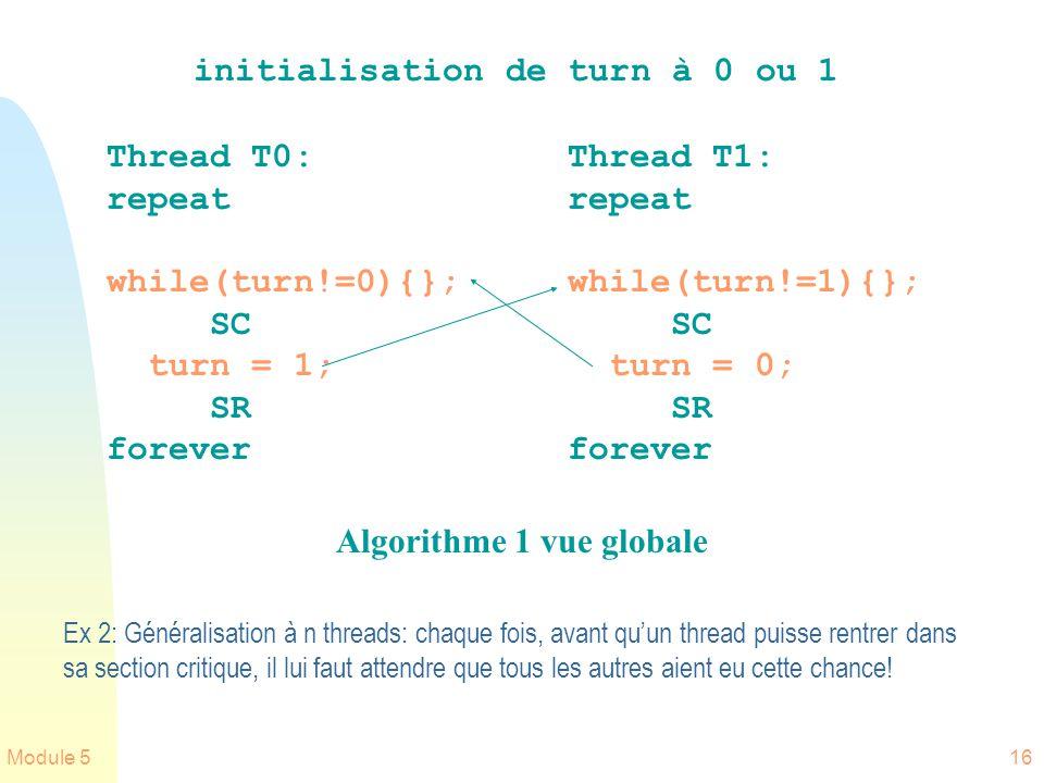 Algorithme 1 vue globale