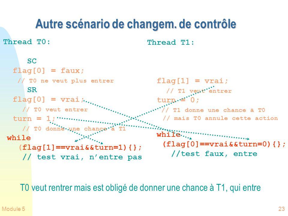 Autre scénario de changem. de contrôle