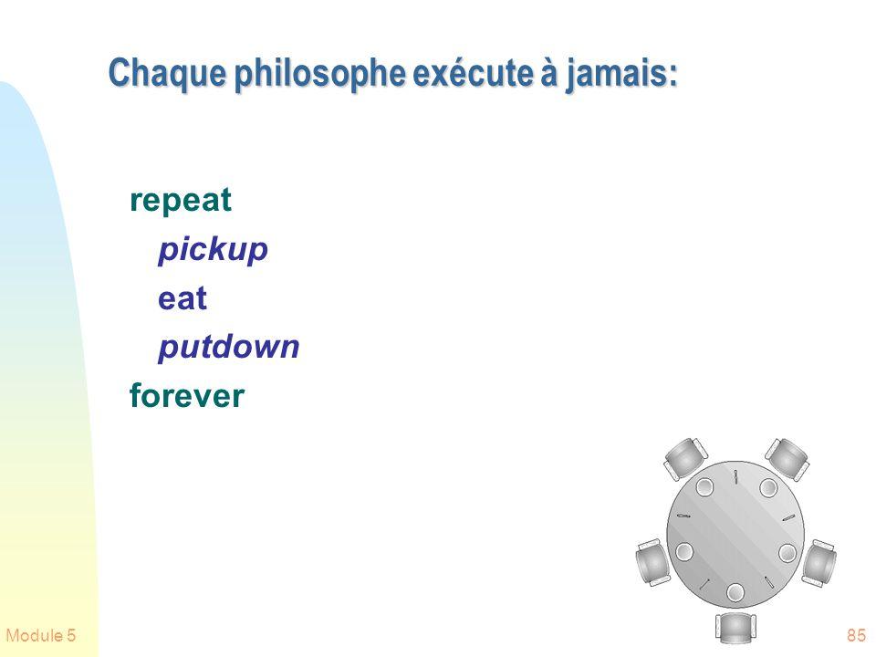Chaque philosophe exécute à jamais: