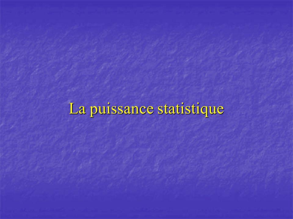 La puissance statistique