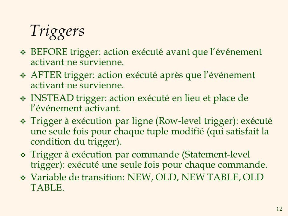 Triggers BEFORE trigger: action exécuté avant que l'événement activant ne survienne.