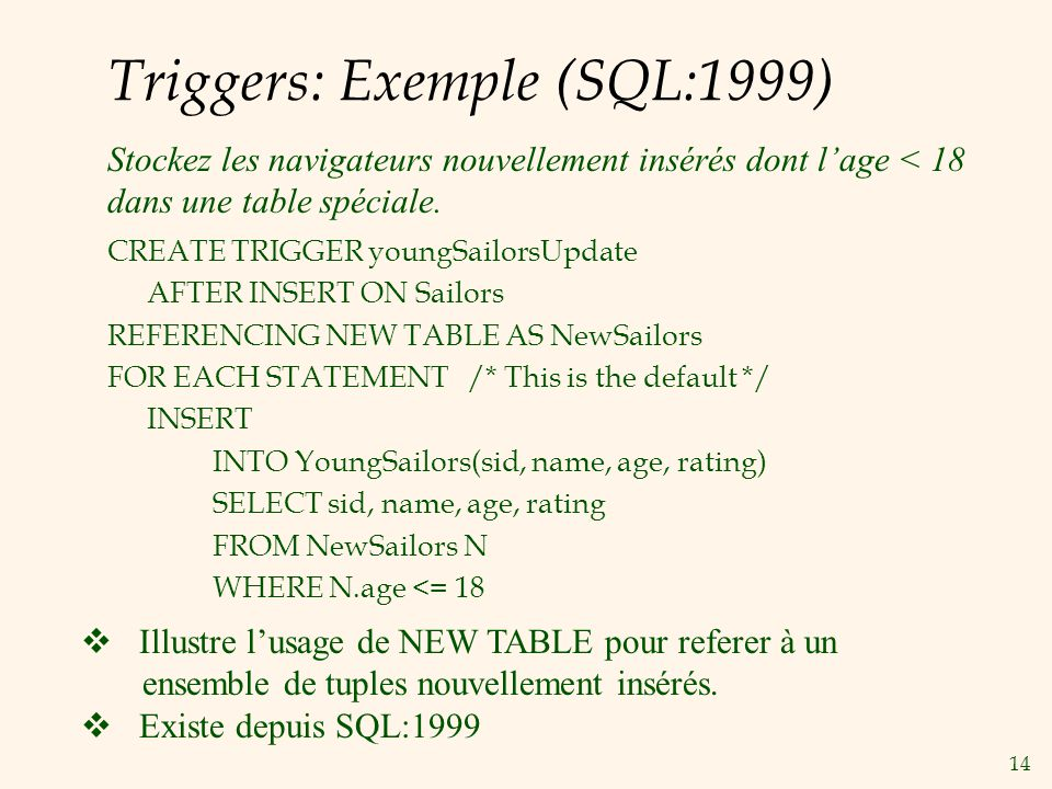 Triggers: Exemple (SQL:1999)
