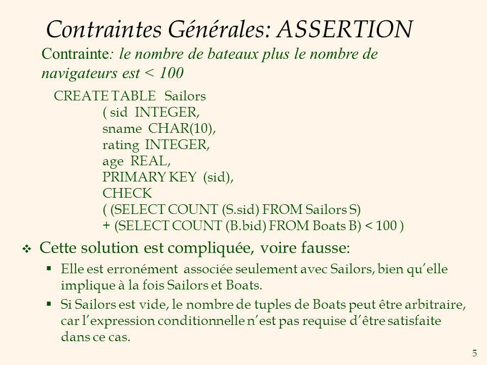 Contraintes Générales: ASSERTION