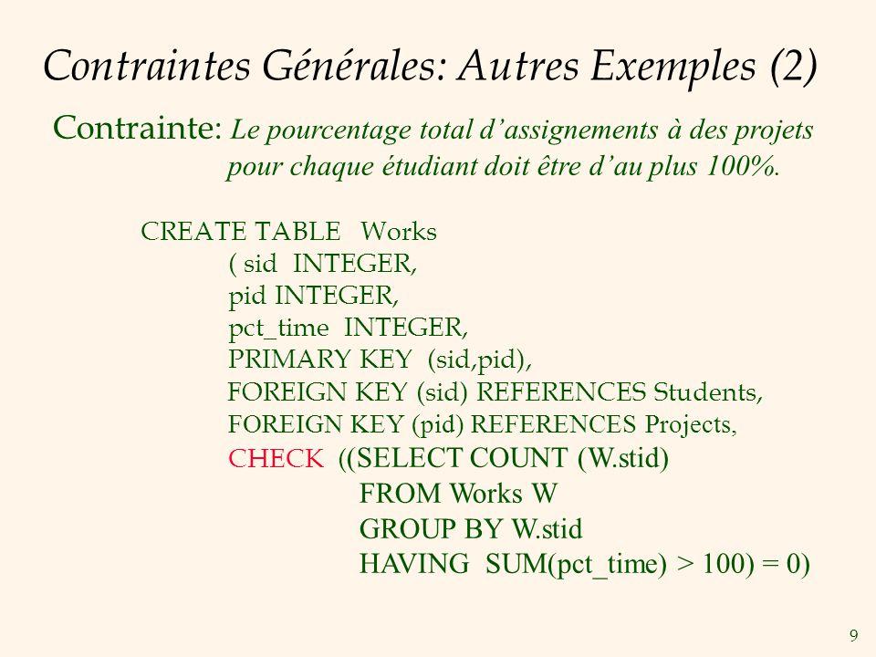 Contraintes Générales: Autres Exemples (2)