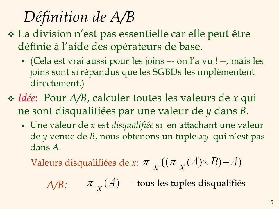 Définition de A/B La division n'est pas essentielle car elle peut être définie à l'aide des opérateurs de base.