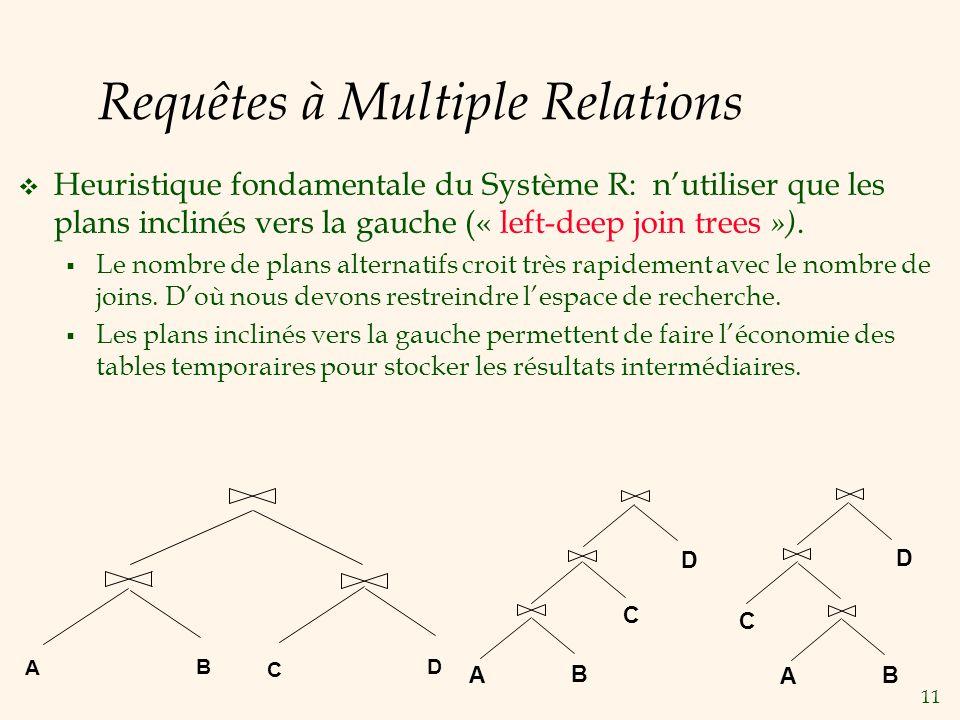 Requêtes à Multiple Relations