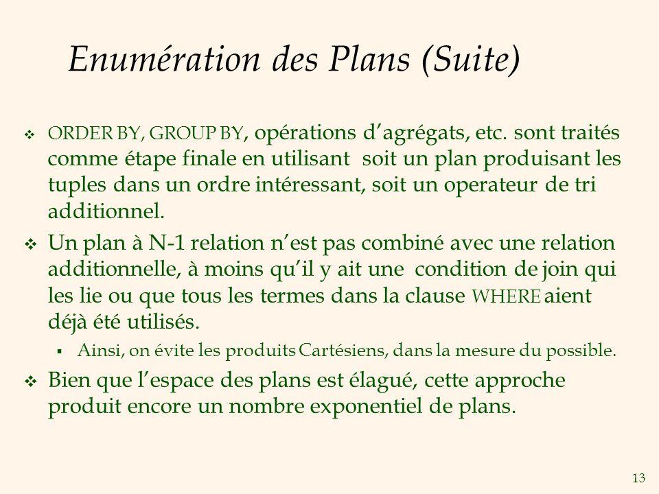 Enumération des Plans (Suite)