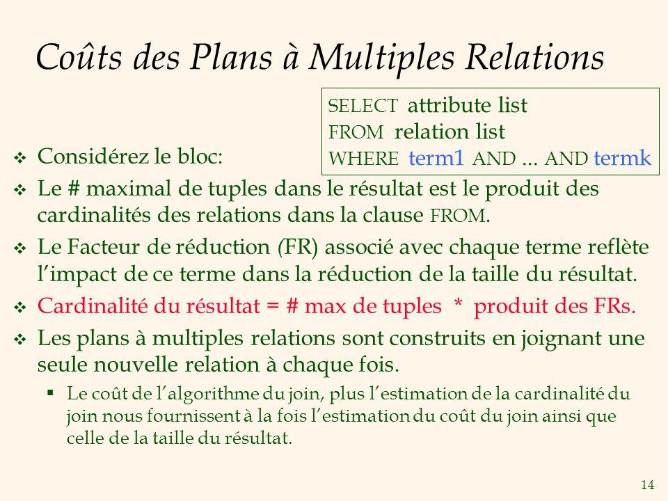 Coûts des Plans à Multiples Relations