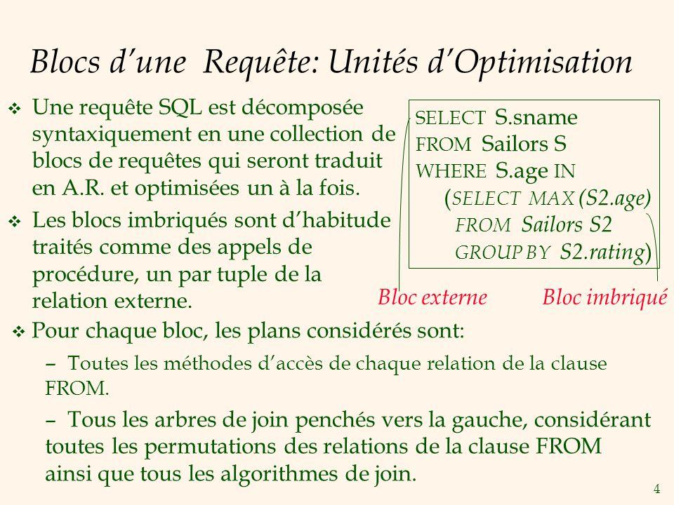 Blocs d'une Requête: Unités d'Optimisation