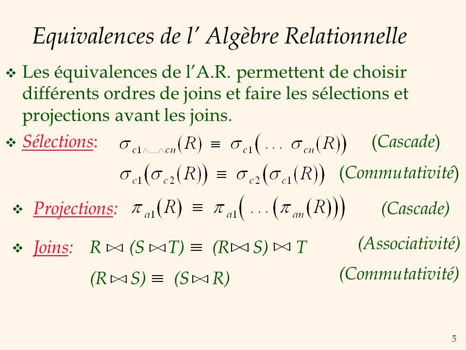 Equivalences de l' Algèbre Relationnelle