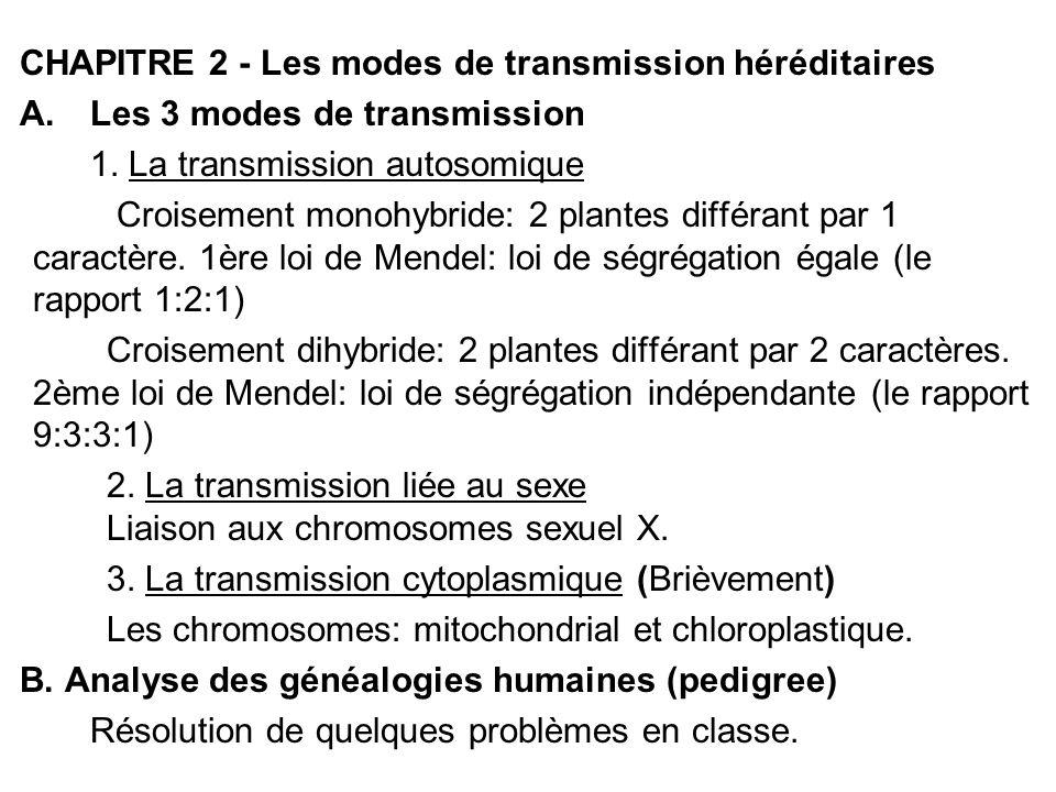 CHAPITRE 2 - Les modes de transmission héréditaires