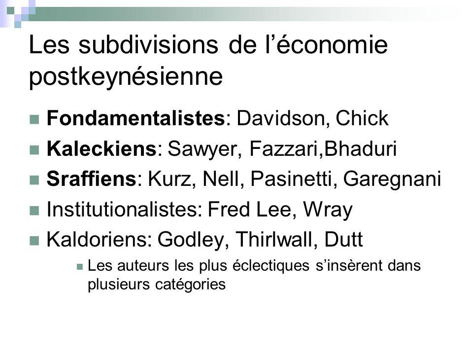 Les subdivisions de l'économie postkeynésienne