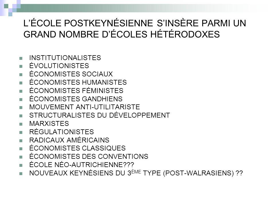 L'ÉCOLE POSTKEYNÉSIENNE S'INSÈRE PARMI UN GRAND NOMBRE D'ÉCOLES HÉTÉRODOXES