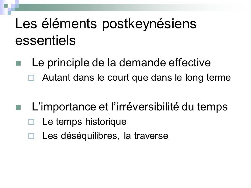 Les éléments postkeynésiens essentiels