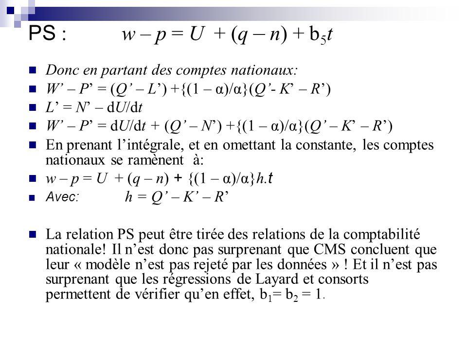 PS : w – p = U + (q – n) + b5t Donc en partant des comptes nationaux: