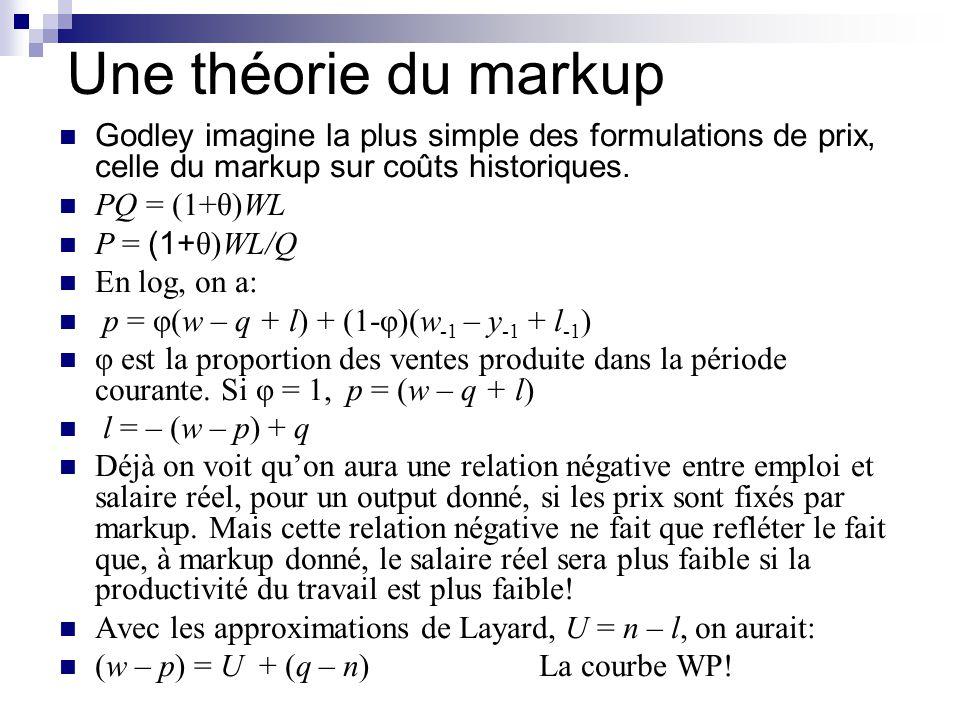 Une théorie du markup Godley imagine la plus simple des formulations de prix, celle du markup sur coûts historiques.