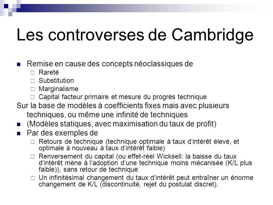 Les controverses de Cambridge