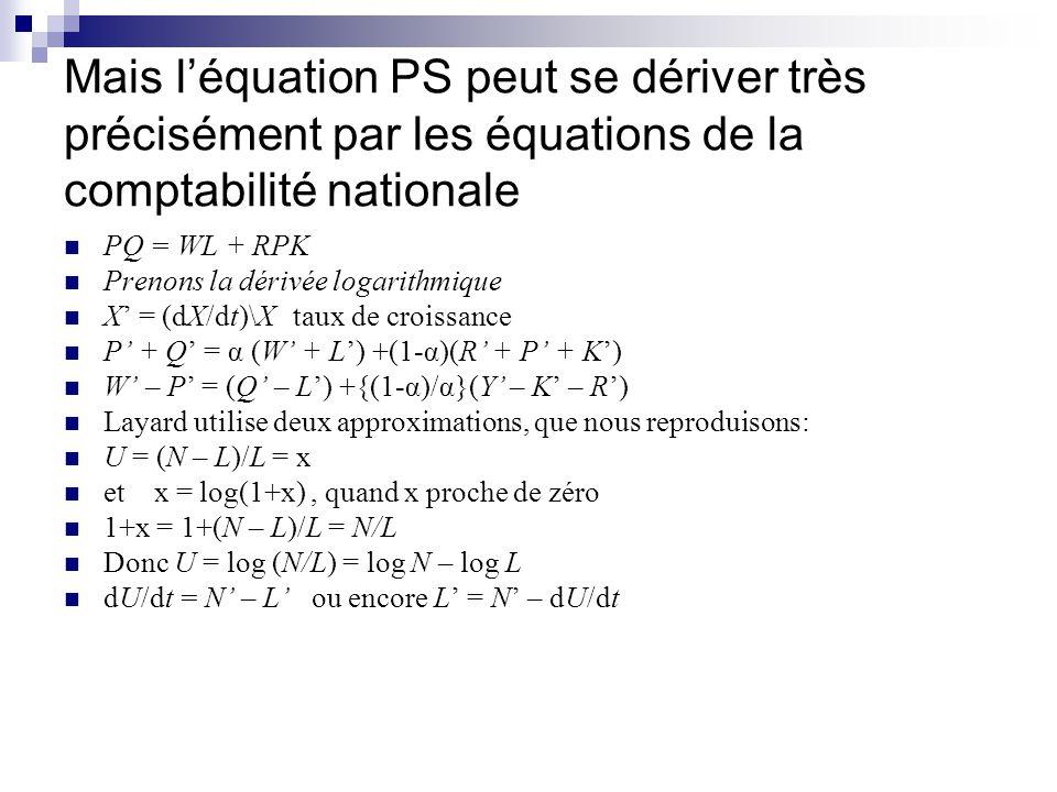 Mais l'équation PS peut se dériver très précisément par les équations de la comptabilité nationale