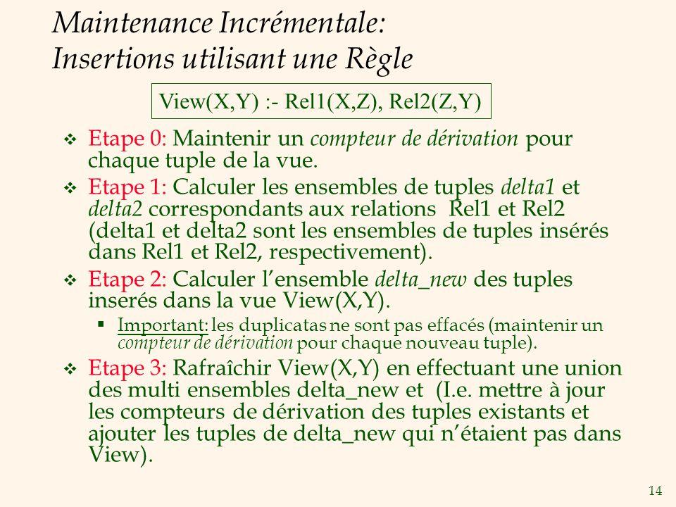 Maintenance Incrémentale: Insertions utilisant une Règle