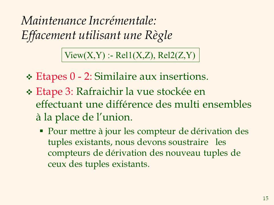 Maintenance Incrémentale: Effacement utilisant une Règle