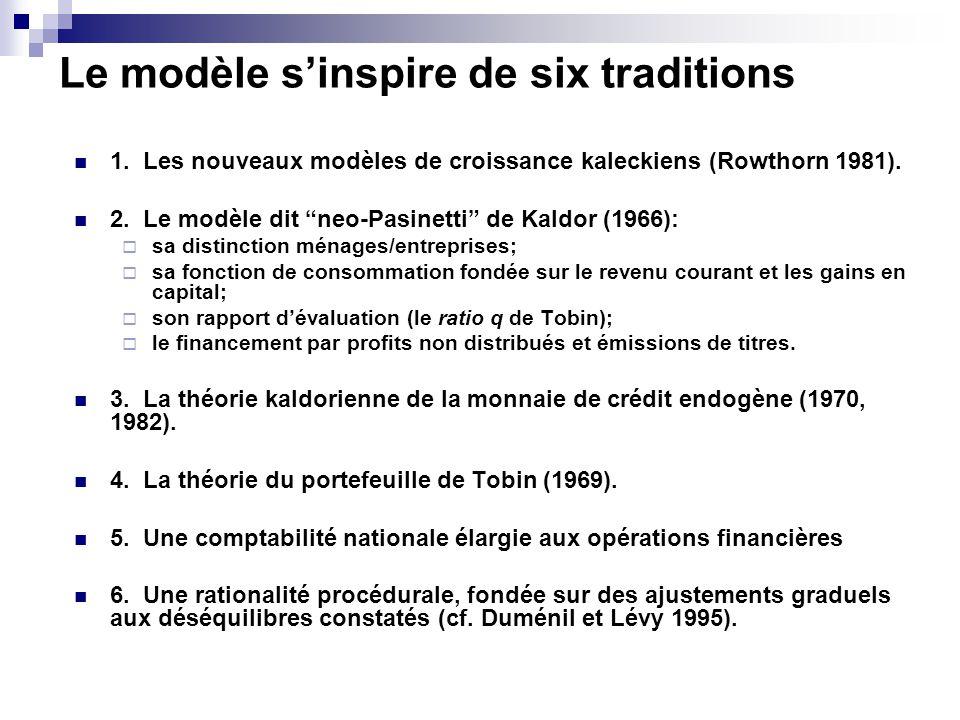 Le modèle s'inspire de six traditions