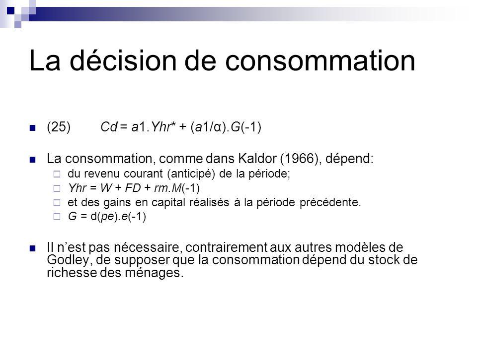 La décision de consommation