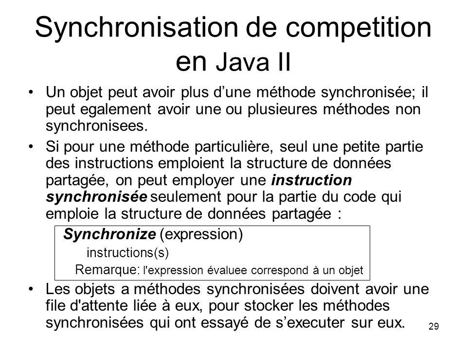 Synchronisation de competition en Java II