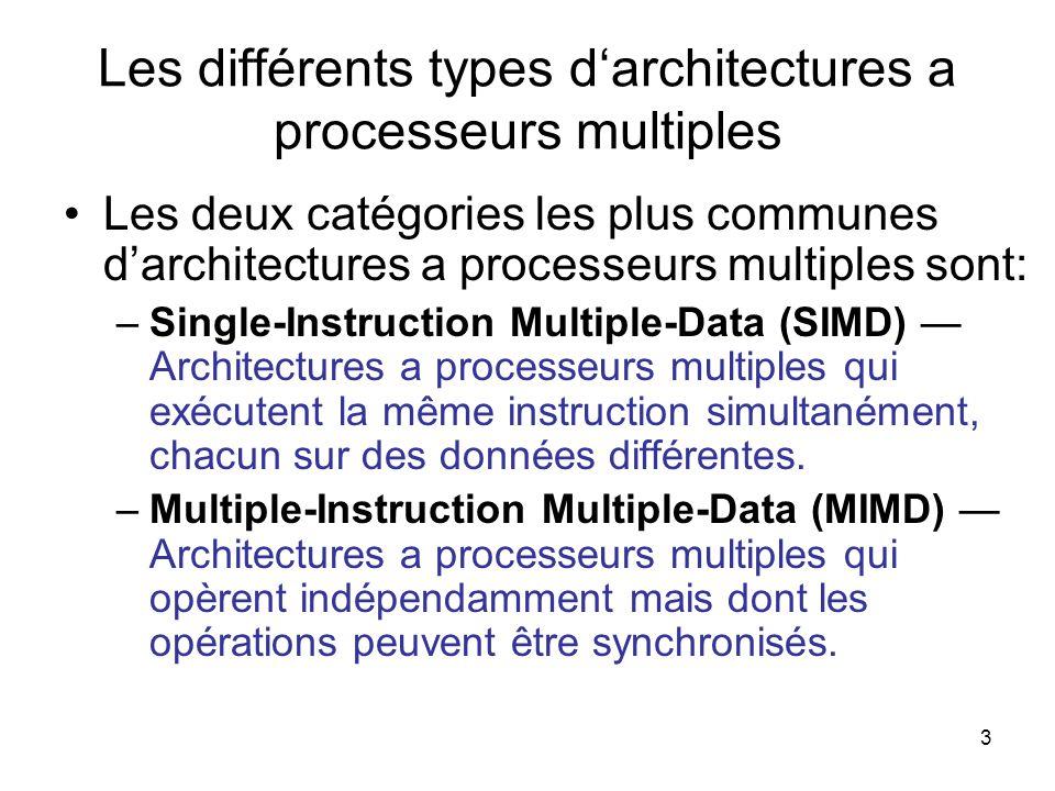 Les différents types d'architectures a processeurs multiples