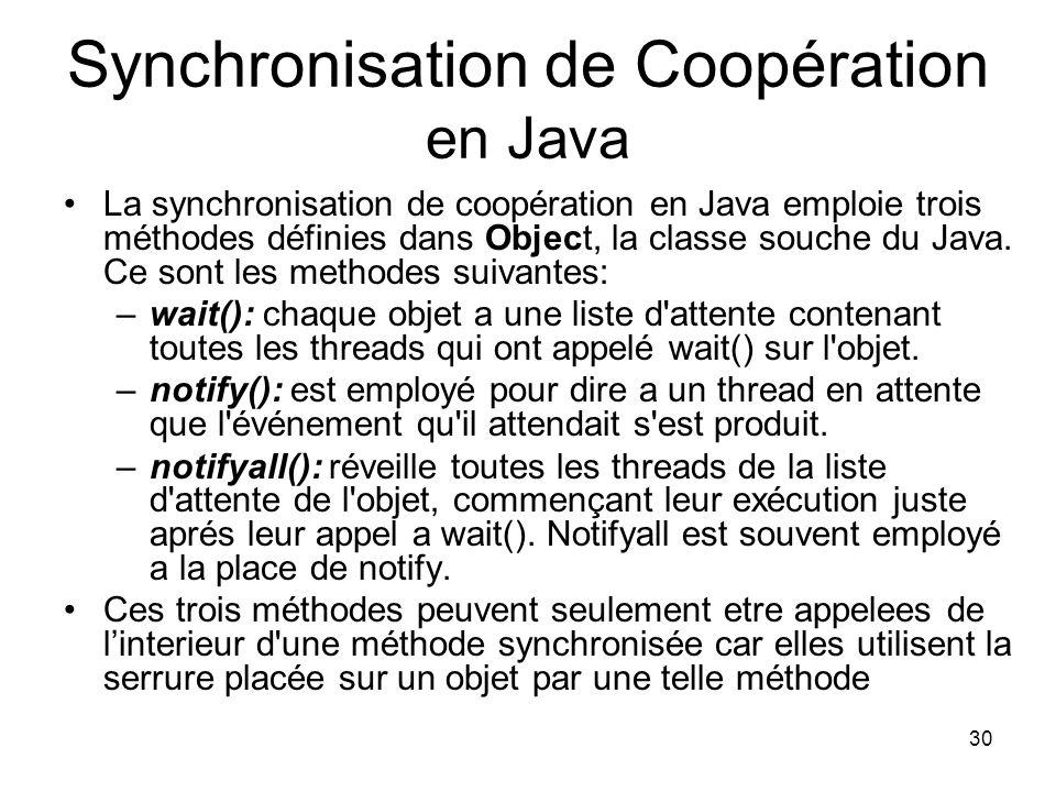 Synchronisation de Coopération en Java